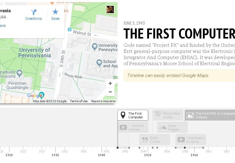 Fully integrated Timeline JS Map